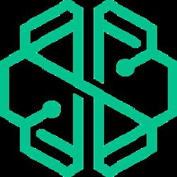 SwissBorg Community App Kódy Sponzorstva