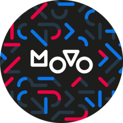 Movo Referral Codes